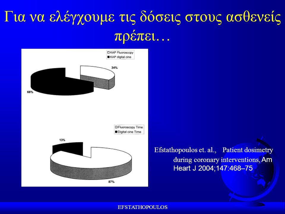 EFSTATHOPOULOS Για να ελέγχουμε τις δόσεις στους ασθενείς πρέπει… Efstathopoulos et.