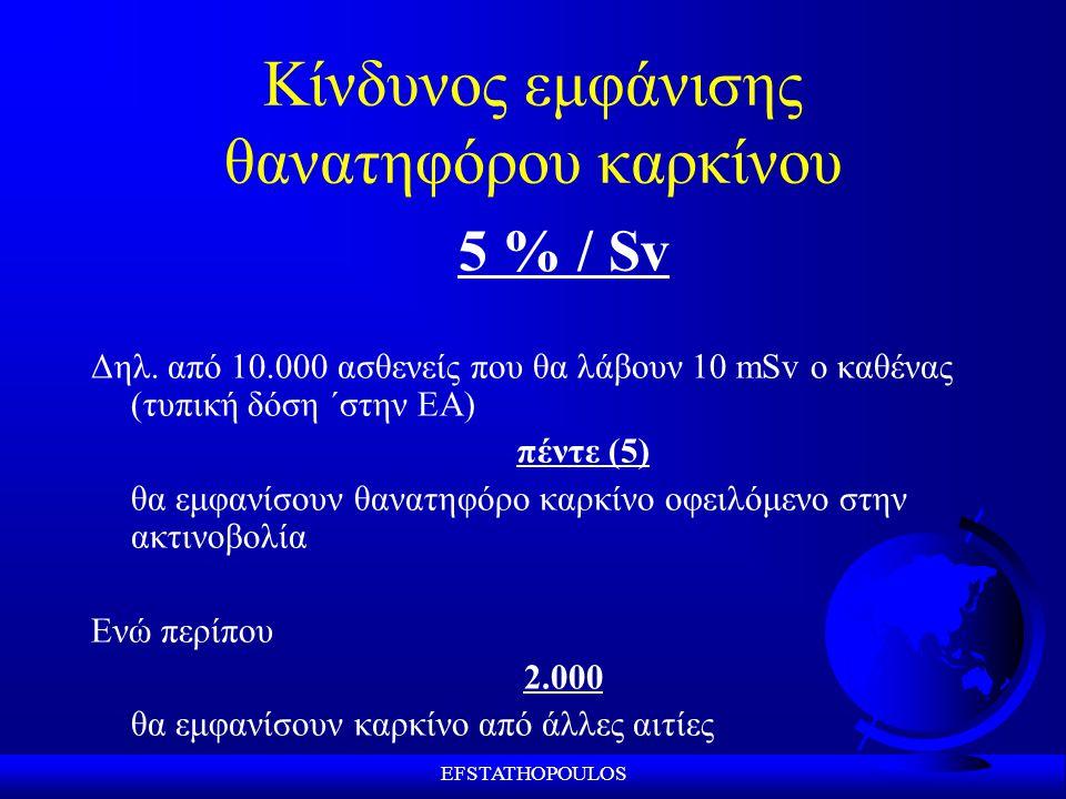 EFSTATHOPOULOS Κίνδυνος εμφάνισης θανατηφόρου καρκίνου 5 % / Sv Δηλ.