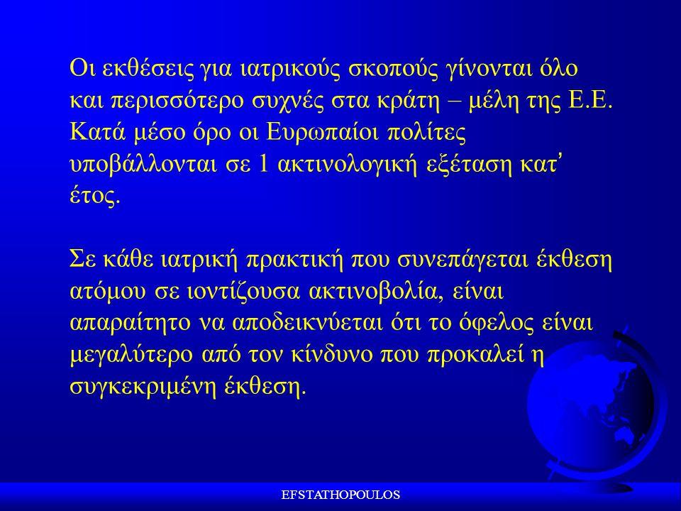 EFSTATHOPOULOS Για να ελέγχουμε τις δόσεις στους ασθενείς πρέπει…