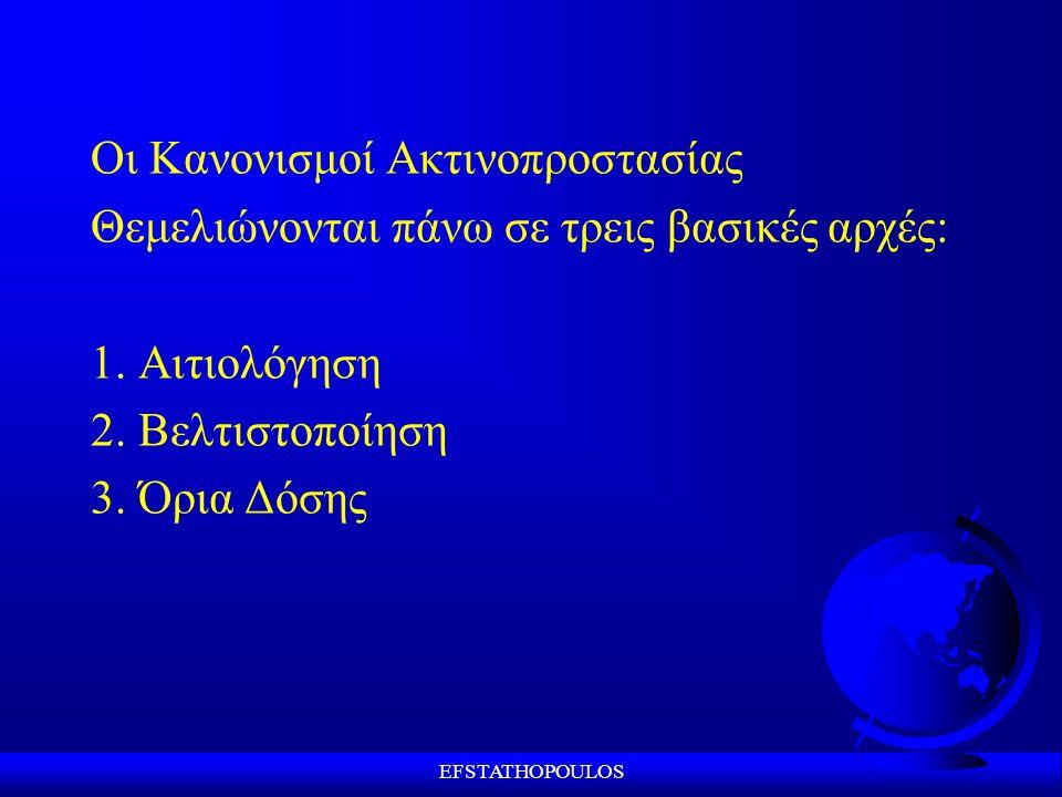 EFSTATHOPOULOS Οι Κανονισμοί Ακτινοπροστασίας Θεμελιώνονται πάνω σε τρεις βασικές αρχές: 1.