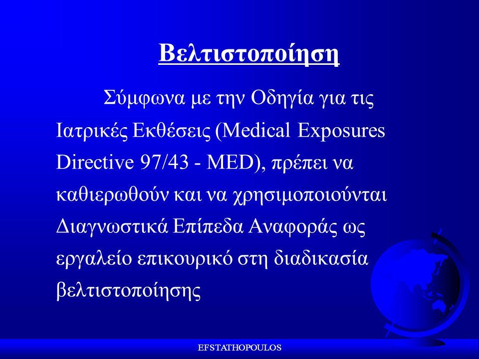EFSTATHOPOULOS Βελτιστοποίηση Σύμφωνα με την Οδηγία για τις Ιατρικές Εκθέσεις (Medical Exposures Directive 97/43 - MED), πρέπει να καθιερωθούν και να χρησιμοποιούνται Διαγνωστικά Επίπεδα Αναφοράς ως εργαλείο επικουρικό στη διαδικασία βελτιστοποίησης