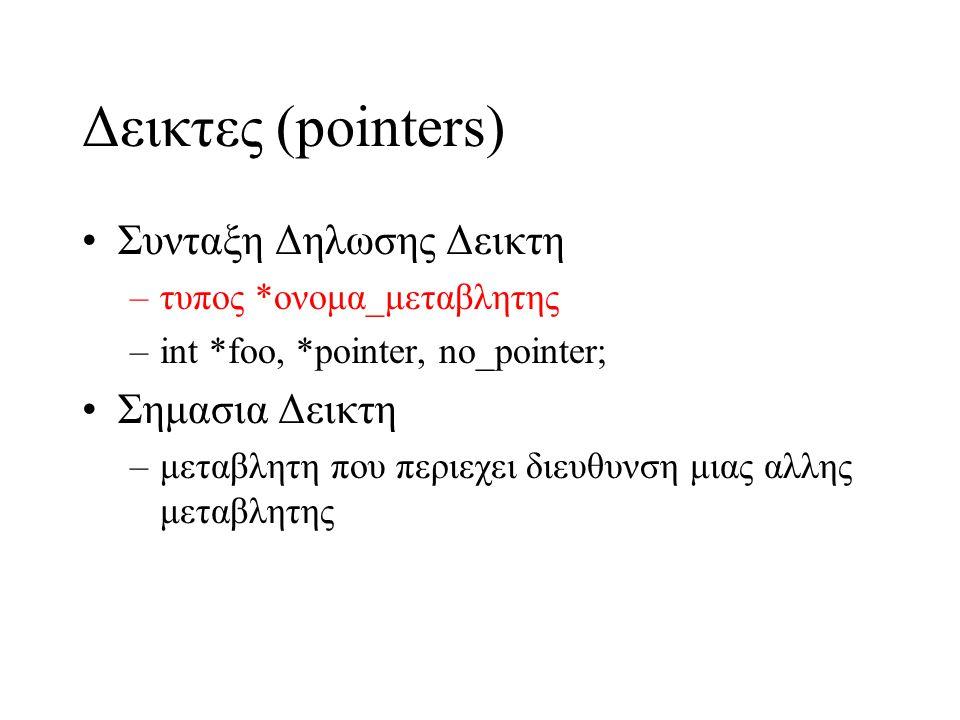 Δεικτες (pointers) Συνταξη Δηλωσης Δεικτη –τυπος *ονομα_μεταβλητης –int *foo, *pointer, no_pointer; Σημασια Δεικτη –μεταβλητη που περιεχει διευθυνση μιας αλλης μεταβλητης