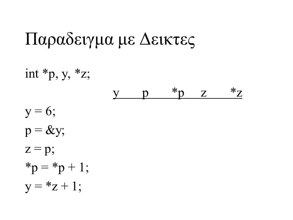 Παραδειγμα με Δεικτες int *p, y, *z; yp*pz*z y = 6; p = &y; z = p; *p = *p + 1; y = *z + 1;
