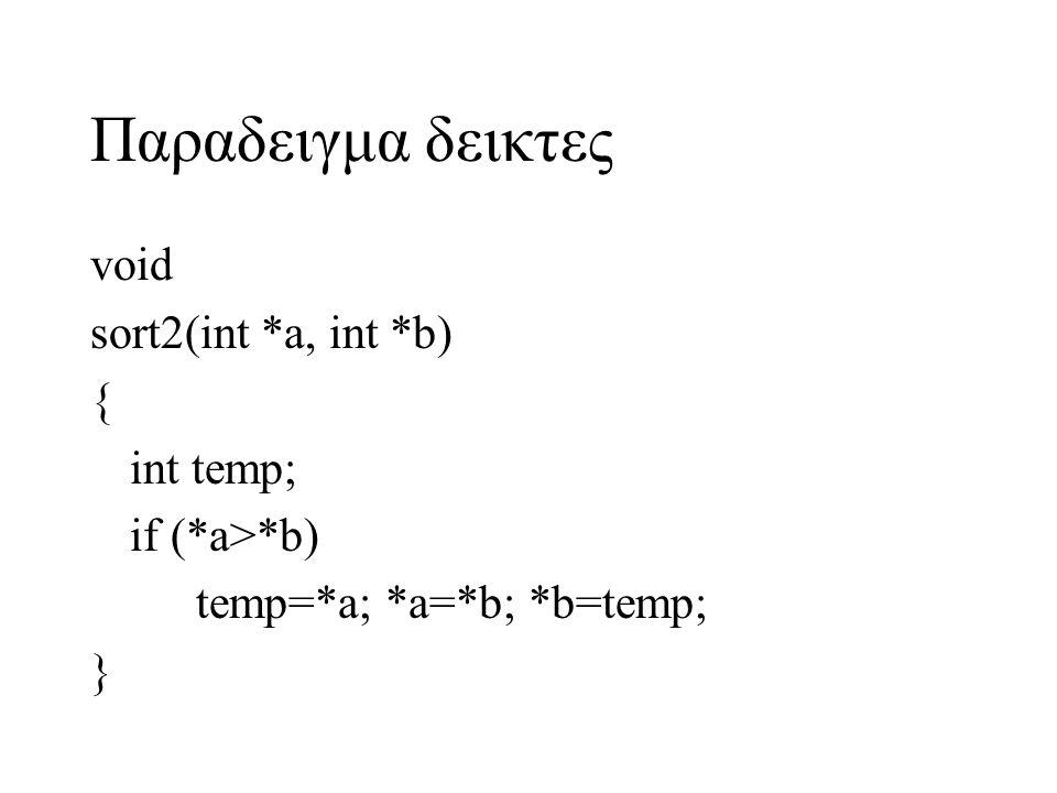 Παραδειγμα δεικτες void sort2(int *a, int *b) { int temp; if (*a>*b) temp=*a; *a=*b; *b=temp; }