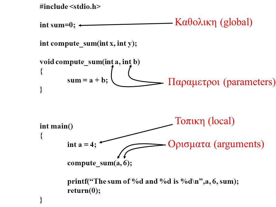 #include int sum=0; int compute_sum(int x, int y); void compute_sum(int a, int b) { sum = a + b; } int main() { int a = 4; compute_sum(a, 6); printf( The sum of %d and %d is %d\n ,a, 6, sum); return(0); } Ορισματα (arguments) Τοπικη (local) Παραμετροι (parameters) Καθολικη (global)