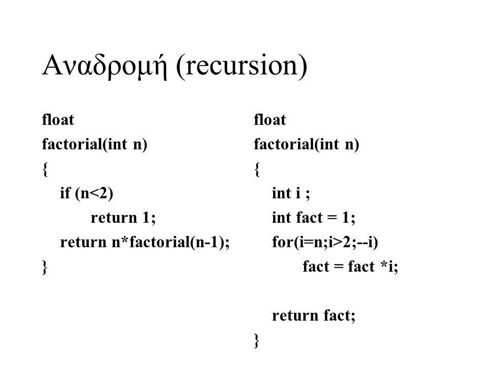 Αναδρομή (recursion) float factorial(int n) { if (n<2) return 1; return n*factorial(n-1); } float factorial(int n) { int i ; int fact = 1; for(i=n;i>2;--i) fact = fact *i; return fact; }