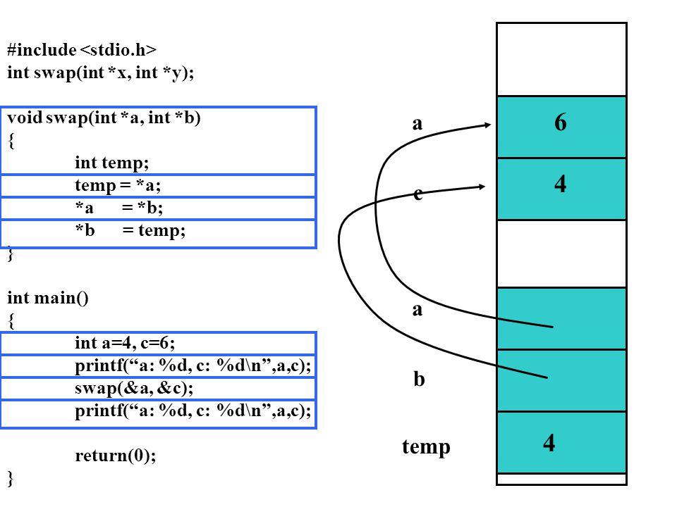 #include int swap(int *x, int *y); void swap(int *a, int *b) { int temp; temp = *a; *a = *b; *b = temp; } int main() { int a=4, c=6; printf( a: %d, c: %d\n ,a,c); swap(&a, &c); printf( a: %d, c: %d\n ,a,c); return(0); } a b temp a c 4 6 4 64