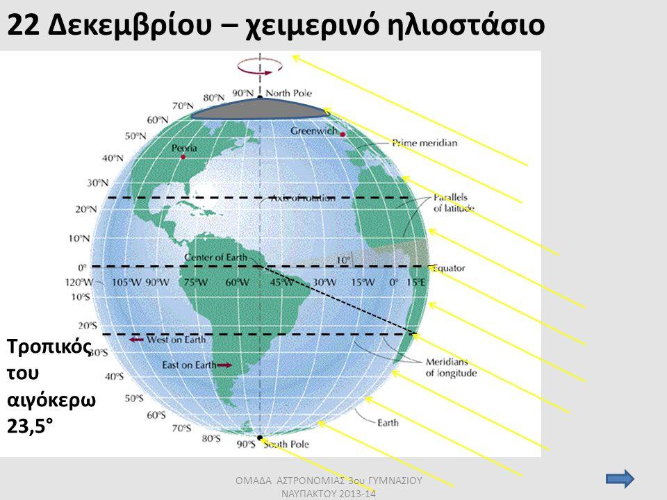 22 Δεκεμβρίου – χειμερινό ηλιοστάσιο Τροπικός του αιγόκερω 23,5° ΟΜΑΔΑ ΑΣΤΡΟΝΟΜΙΑΣ 3ου ΓΥΜΝΑΣΙΟΥ ΝΑΥΠΑΚΤΟΥ 2013-14