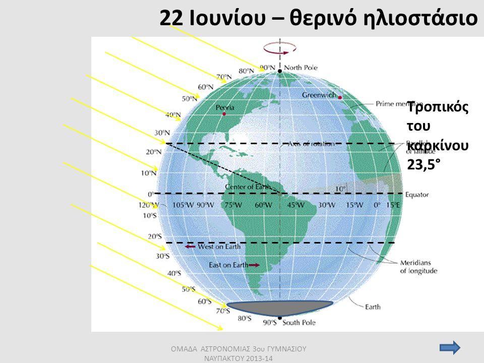 22 Ιουνίου – θερινό ηλιοστάσιο Τροπικός του καρκίνου 23,5° ΟΜΑΔΑ ΑΣΤΡΟΝΟΜΙΑΣ 3ου ΓΥΜΝΑΣΙΟΥ ΝΑΥΠΑΚΤΟΥ 2013-14