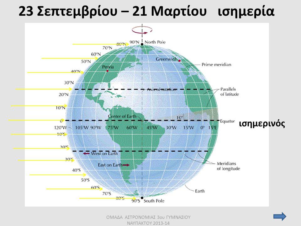 23 Σεπτεμβρίου – 21 Μαρτίου ισημερία ισημερινός ΟΜΑΔΑ ΑΣΤΡΟΝΟΜΙΑΣ 3ου ΓΥΜΝΑΣΙΟΥ ΝΑΥΠΑΚΤΟΥ 2013-14