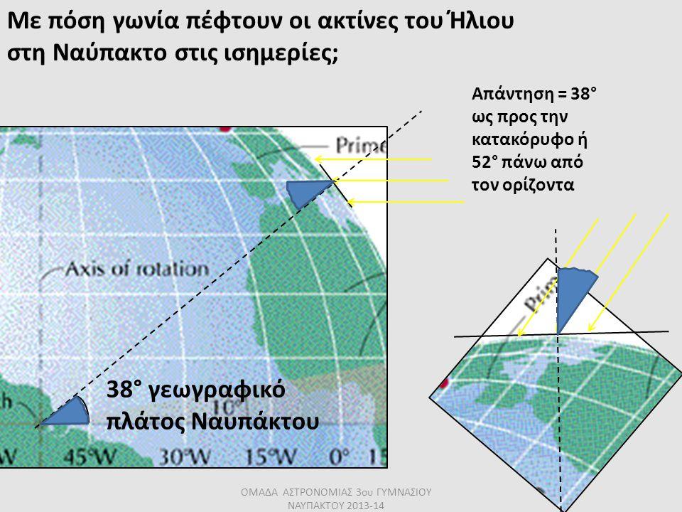 38° γεωγραφικό πλάτος Ναυπάκτου Με πόση γωνία πέφτουν οι ακτίνες του Ήλιου στη Ναύπακτο στις ισημερίες; Απάντηση = 38° ως προς την κατακόρυφο ή 52° πά