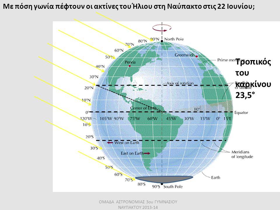 Με πόση γωνία πέφτουν οι ακτίνες του Ήλιου στη Ναύπακτο στις 22 Ιουνίου; Τροπικός του καρκίνου 23,5° ΟΜΑΔΑ ΑΣΤΡΟΝΟΜΙΑΣ 3ου ΓΥΜΝΑΣΙΟΥ ΝΑΥΠΑΚΤΟΥ 2013-14