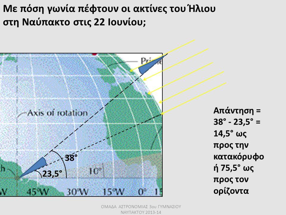 23,5° Με πόση γωνία πέφτουν οι ακτίνες του Ήλιου στη Ναύπακτο στις 22 Ιουνίου; 38° Απάντηση = 38° - 23,5° = 14,5° ως προς την κατακόρυφο ή 75,5° ως πρ