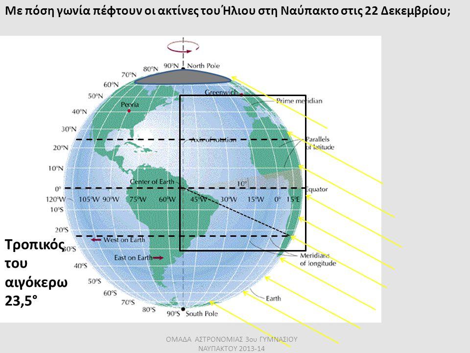 Τροπικός του αιγόκερω 23,5° Με πόση γωνία πέφτουν οι ακτίνες του Ήλιου στη Ναύπακτο στις 22 Δεκεμβρίου; ΟΜΑΔΑ ΑΣΤΡΟΝΟΜΙΑΣ 3ου ΓΥΜΝΑΣΙΟΥ ΝΑΥΠΑΚΤΟΥ 2013