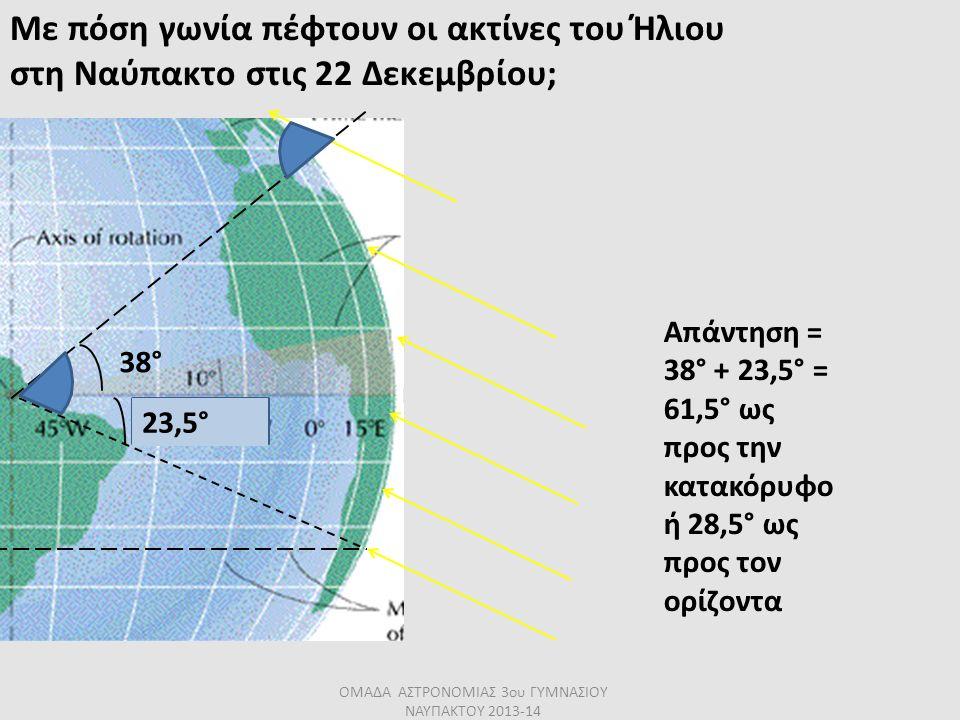 Με πόση γωνία πέφτουν οι ακτίνες του Ήλιου στη Ναύπακτο στις 22 Δεκεμβρίου; 23,5° 38° Απάντηση = 38° + 23,5° = 61,5° ως προς την κατακόρυφο ή 28,5° ως
