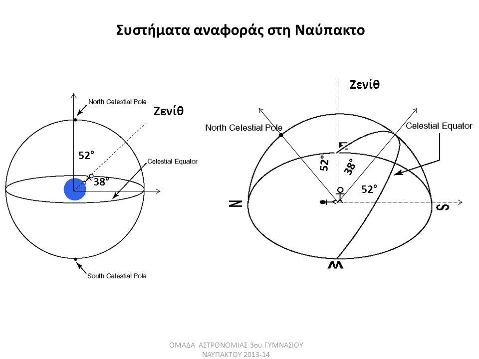 ΟΜΑΔΑ ΑΣΤΡΟΝΟΜΙΑΣ 3ου ΓΥΜΝΑΣΙΟΥ ΝΑΥΠΑΚΤΟΥ 2013-14 Ζενίθ 52° 38° Ζενίθ 38° 52° Συστήματα αναφοράς στη Ναύπακτο