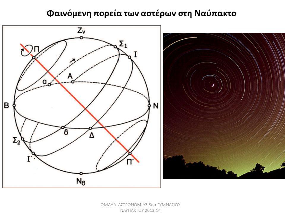 Φαινόμενη πορεία των αστέρων στη Ναύπακτο ΟΜΑΔΑ ΑΣΤΡΟΝΟΜΙΑΣ 3ου ΓΥΜΝΑΣΙΟΥ ΝΑΥΠΑΚΤΟΥ 2013-14