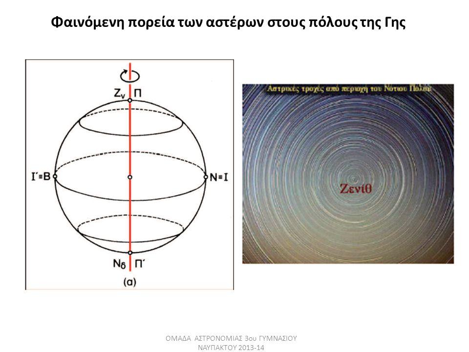 Φαινόμενη πορεία των αστέρων στους πόλους της Γης ΟΜΑΔΑ ΑΣΤΡΟΝΟΜΙΑΣ 3ου ΓΥΜΝΑΣΙΟΥ ΝΑΥΠΑΚΤΟΥ 2013-14