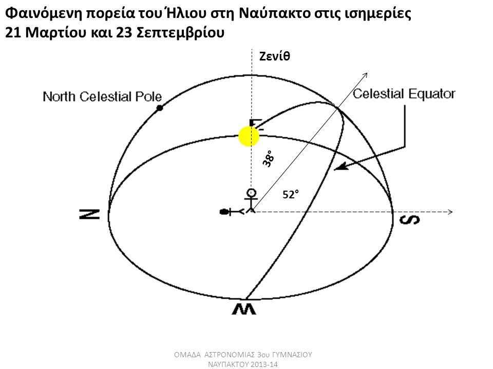 Ζενίθ 52° 38° Φαινόμενη πορεία του Ήλιου στη Ναύπακτο στις ισημερίες 21 Μαρτίου και 23 Σεπτεμβρίου ΟΜΑΔΑ ΑΣΤΡΟΝΟΜΙΑΣ 3ου ΓΥΜΝΑΣΙΟΥ ΝΑΥΠΑΚΤΟΥ 2013-14