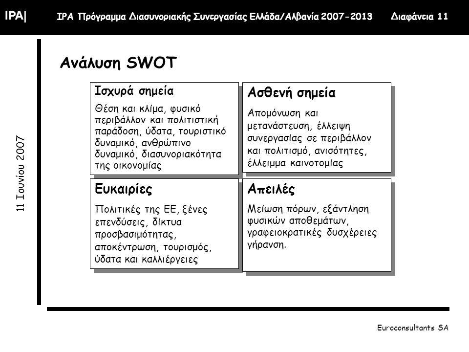IPA| IPA Πρόγραμμα Διασυνοριακής Συνεργασίας Ελλάδα/Αλβανία 2007-2013 Διαφάνεια 11 11 Ιουνίου 2007 Euroconsultants SA Ανάλυση SWOT Ισχυρά σημεία Θέση και κλίμα, φυσικό περιβάλλον και πολιτιστική παράδοση, ύδατα, τουριστικό δυναμικό, ανθρώπινο δυναμικό, διασυνοριακότητα της οικονομίας Ισχυρά σημεία Θέση και κλίμα, φυσικό περιβάλλον και πολιτιστική παράδοση, ύδατα, τουριστικό δυναμικό, ανθρώπινο δυναμικό, διασυνοριακότητα της οικονομίας Ασθενή σημεία Απομόνωση και μετανάστευση, έλλειψη συνεργασίας σε περιβάλλον και πολιτισμό, ανισότητες, έλλειμμα καινοτομίας Ασθενή σημεία Απομόνωση και μετανάστευση, έλλειψη συνεργασίας σε περιβάλλον και πολιτισμό, ανισότητες, έλλειμμα καινοτομίας Ευκαιρίες Πολιτικές της ΕΕ, ξένες επενδύσεις, δίκτυα προσβασιμότητας, αποκέντρωση, τουρισμός, ύδατα και καλλιέργειες Ευκαιρίες Πολιτικές της ΕΕ, ξένες επενδύσεις, δίκτυα προσβασιμότητας, αποκέντρωση, τουρισμός, ύδατα και καλλιέργειες Απειλές Μείωση πόρων, εξάντληση φυσικών αποθεμάτων, γραφειοκρατικές δυσχέρειες γήρανση.