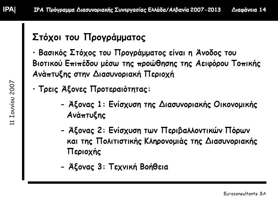 IPA| IPA Πρόγραμμα Διασυνοριακής Συνεργασίας Ελλάδα/Αλβανία 2007-2013 Διαφάνεια 14 11 Ιουνίου 2007 Euroconsultants SA Στόχοι του Προγράμματος Βασικός Στόχος του Προγράμματος είναι η Άνοδος του Βιοτικού Επιπέδου μέσω της προώθησης της Αειφόρου Τοπικής Ανάπτυξης στην Διασυνοριακή Περιοχή Τρεις Άξονες Προτεραιότητας: - Άξονας 1: Ενίσχυση της Διασυνοριακής Οικονομικής Ανάπτυξης - Άξονας 2: Ενίσχυση των Περιβαλλοντικών Πόρων και της Πολιτιστικής Κληρονομιάς της Διασυνοριακής Περιοχής - Άξονας 3: Τεχνική Βοήθεια