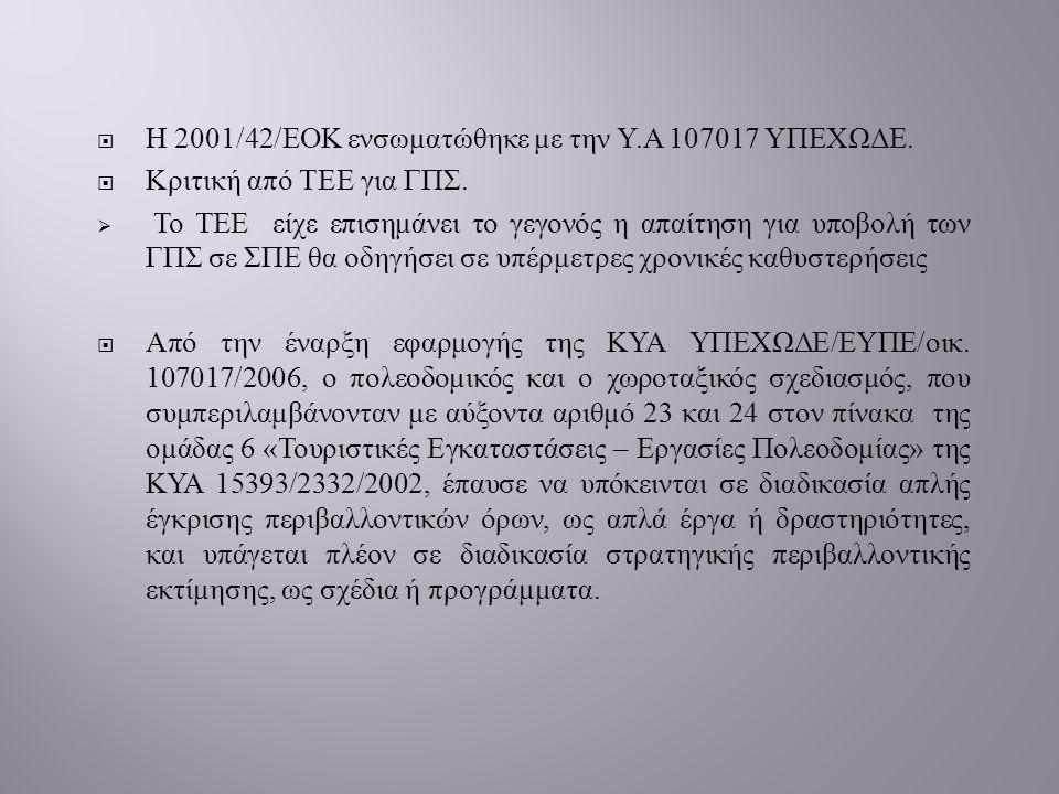  Η 2001/42/ ΕΟΚ ενσωματώθηκε με την Υ. Α 107017 ΥΠΕΧΩΔΕ.  Κριτική από ΤΕΕ για ΓΠΣ.  Το ΤΕΕ είχε επισημάνει το γεγονός η απαίτηση για υποβολή των ΓΠ