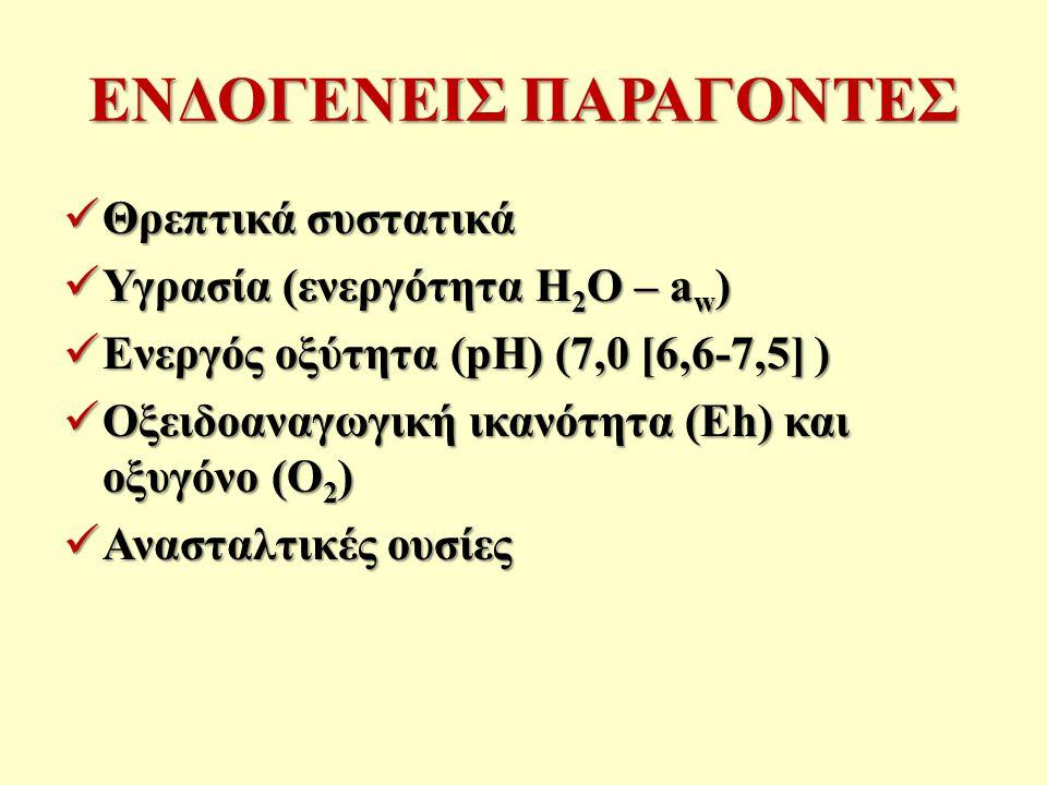 ΕΝΔΟΓΕΝΕΙΣ ΠΑΡΑΓΟΝΤΕΣ Θρεπτικά συστατικά Θρεπτικά συστατικά Υγρασία (ενεργότητα H 2 O – a w ) Υγρασία (ενεργότητα H 2 O – a w ) Ενεργός οξύτητα (pH) (7,0 [6,6-7,5] ) Ενεργός οξύτητα (pH) (7,0 [6,6-7,5] ) Οξειδοαναγωγική ικανότητα (Eh) και οξυγόνο (Ο 2 ) Οξειδοαναγωγική ικανότητα (Eh) και οξυγόνο (Ο 2 ) Ανασταλτικές ουσίες Ανασταλτικές ουσίες