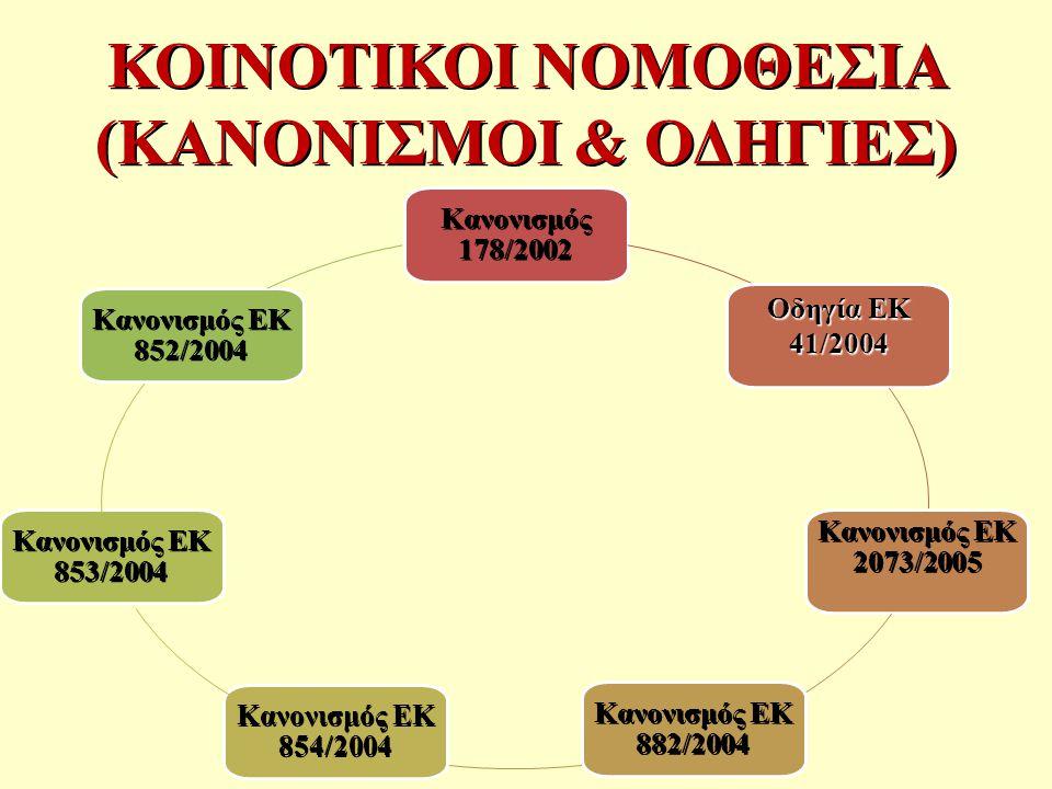 ΚΟΙΝΟΤΙΚΟΙ ΝΟΜΟΘΕΣΙΑ (ΚΑΝΟΝΙΣΜΟΙ & ΟΔΗΓΙΕΣ) Κανονισμός 178/2002 Οδηγία ΕΚ 41/2004 Κανονισμός ΕΚ 2073/2005 Κανονισμός ΕΚ 882/2004 Κανονισμός ΕΚ 854/2004 Κανονισμός ΕΚ 853/2004 Κανονισμός ΕΚ 852/2004