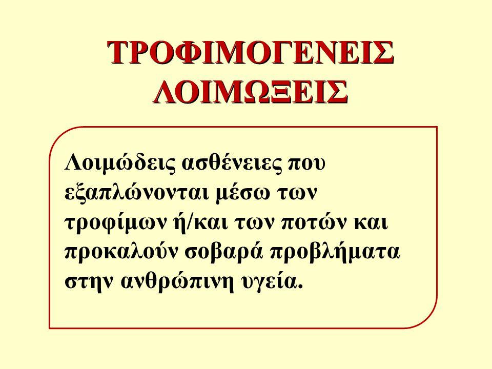 ΑΛΛΟΙΩΣΕΙΣ ΤΡΟΦΙΜΩΝ