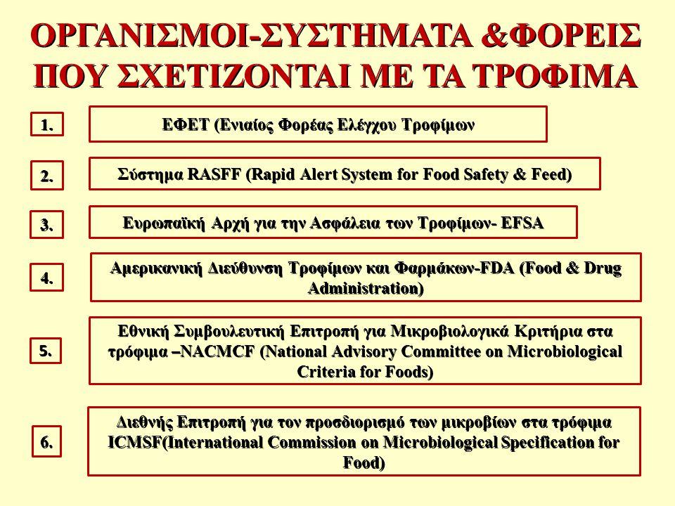 ΟΡΓΑΝΙΣΜΟΙ-ΣΥΣΤΗΜΑΤΑ &ΦΟΡΕΙΣ ΠΟΥ ΣΧΕΤΙΖΟΝΤΑΙ ΜΕ ΤΑ ΤΡΟΦΙΜΑ ΕΦΕΤ (Ενιαίος Φορέας Ελέγχου Τροφίμων Ευρωπαϊκή Αρχή για την Ασφάλεια των Τροφίμων- EFSA Σύστημα RASFF (Rapid Alert System for Food Safety & Feed) 1.