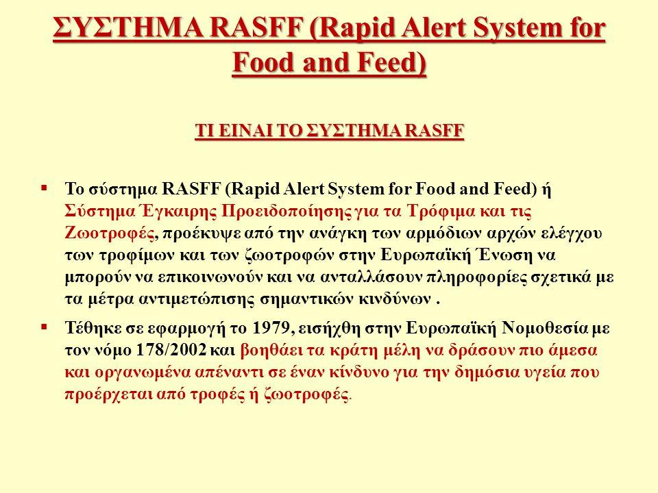 ΣΥΣΤΗΜΑ RASFF (Rapid Alert System for Food and Feed) ΤΙ ΕΙΝΑΙ ΤΟ ΣΥΣΤΗΜΑ RASFF  Το σύστημα RASFF (Rapid Alert System for Food and Feed) ή Σύστημα Έγκαιρης Προειδοποίησης για τα Τρόφιμα και τις Ζωοτροφές, προέκυψε από την ανάγκη των αρμόδιων αρχών ελέγχου των τροφίμων και των ζωοτροφών στην Ευρωπαϊκή Ένωση να μπορούν να επικοινωνούν και να ανταλλάσουν πληροφορίες σχετικά με τα μέτρα αντιμετώπισης σημαντικών κινδύνων.
