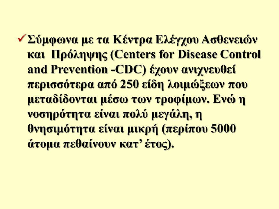 ΚΑΝΟΝΙΣΜΟΙ & ΟΔΗΓΙΕΣ  Κανονισμός 178/2002.Εκδίδεται το 2002.