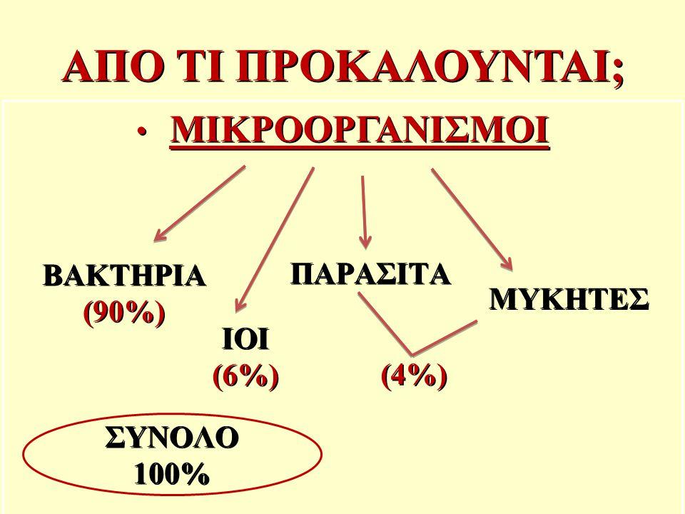 ΑΠΟ ΤΙ ΠΡΟΚΑΛΟΥΝΤΑΙ; ΜΙΚΡΟΟΡΓΑΝΙΣΜΟΙ ΜΙΚΡΟΟΡΓΑΝΙΣΜΟΙ ΒΑΚΤΗΡΙΑ(90%) ΙΟΙ(6%) ΠΑΡΑΣΙΤΑ ΜΥΚΗΤΕΣ (4%) ΣΥΝΟΛΟ 100%