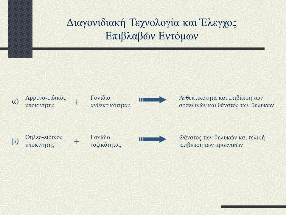 Αρρενο-ειδικός υποκινητης Γονίδιο ανθεκτικότητας + Ανθεκτικότητα και επιβίωση των αρσενικών και θάνατος των θηλυκών α) Θηλεο-ειδικός υποκινητης Γονίδι