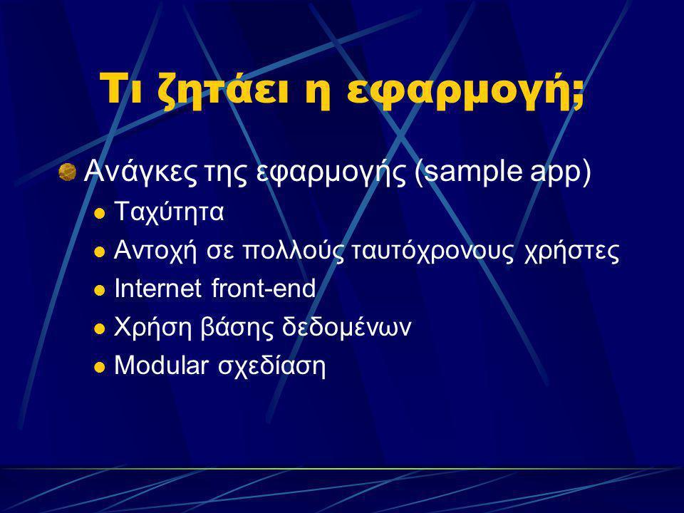 Τι ζητάει η εφαρμογή; Ανάγκες της εφαρμογής (sample app) Ταχύτητα Αντοχή σε πολλούς ταυτόχρονους χρήστες Internet front-end Χρήση βάσης δεδομένων Modu