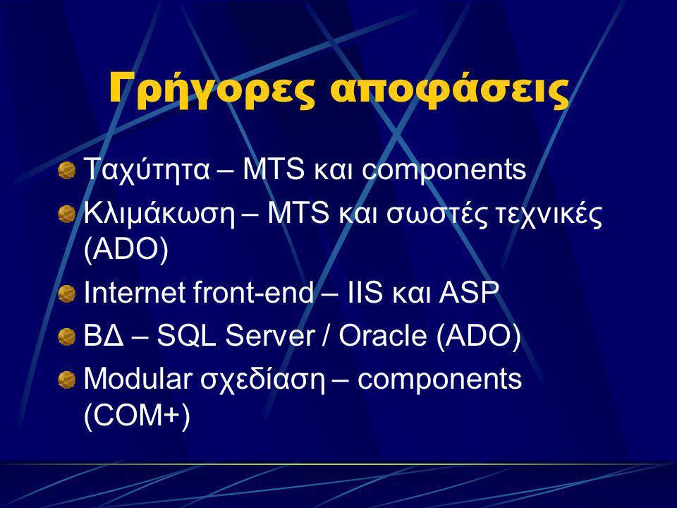 Γρήγορες αποφάσεις Ταχύτητα – MTS και components Κλιμάκωση – MTS και σωστές τεχνικές (ADO) Internet front-end – IIS και ASP BΔ – SQL Server / Oracle (