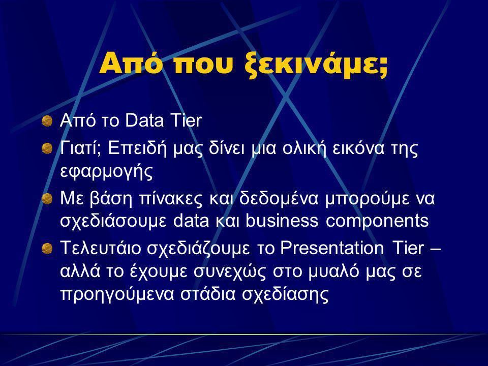 Από που ξεκινάμε; Από το Data Tier Γιατί; Επειδή μας δίνει μια ολική εικόνα της εφαρμογής Με βάση πίνακες και δεδομένα μπορούμε να σχεδιάσουμε data κα