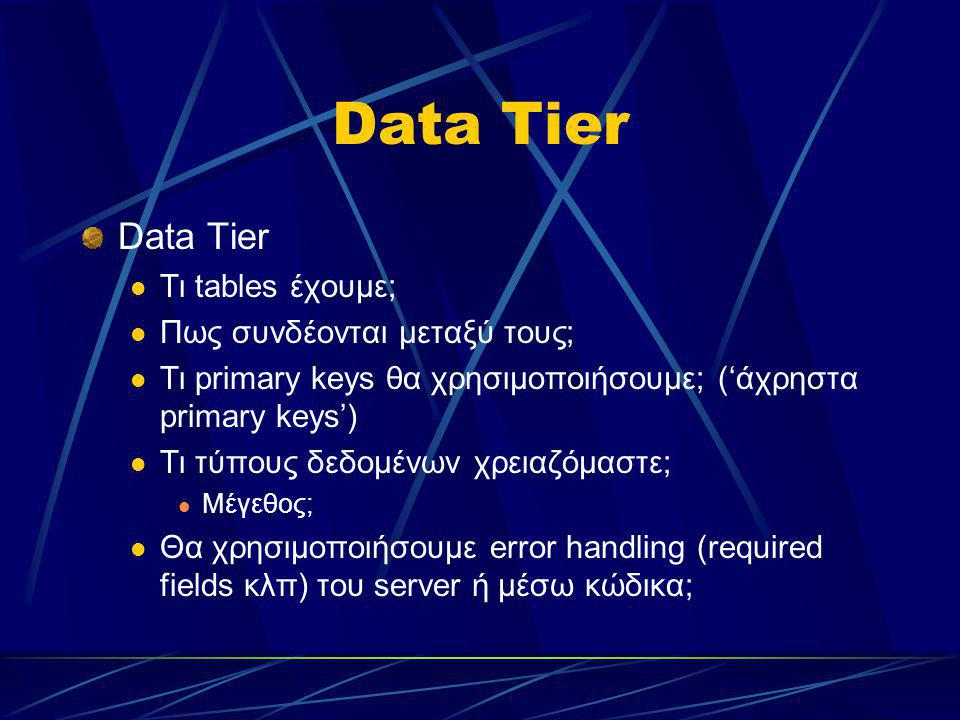 Data Tier Τι tables έχουμε; Πως συνδέονται μεταξύ τους; Τι primary keys θα χρησιμοποιήσουμε; ('άχρηστα primary keys') Tι τύπους δεδομένων χρειαζόμαστε