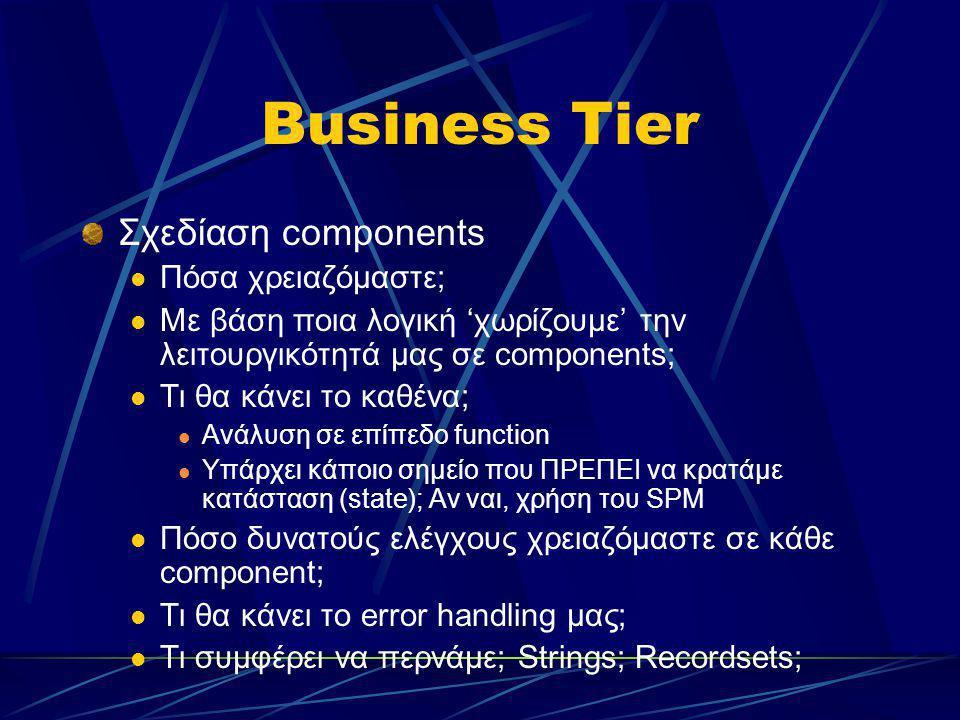 Business Tier Σχεδίαση components Πόσα χρειαζόμαστε; Με βάση ποια λογική 'χωρίζουμε' την λειτουργικότητά μας σε components; Τι θα κάνει το καθένα; Ανά