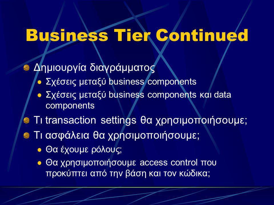 Business Tier Continued Δημιουργία διαγράμματος Σχέσεις μεταξύ business components Σχέσεις μεταξύ business components και data components Τι transacti