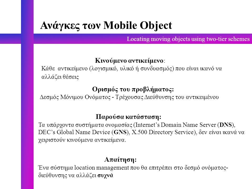 Locating moving objects using two-tier schemes Ανάγκες των Mobile Object Κινούμενο αντικείμενο : Κάθε αντικείμενο (λογισμικό, υλικό ή συνδυασμός) που είναι ικανό να αλλάζει θέσεις Ορισμός του προβλήματος: Δεσμός Μόνιμου Ονόματος - Τρέχουσας Διεύθυνσης του αντικειμένου Παρούσα κατάσταση: Τα υπάρχοντα συστήματα ονομασίας (Internet's Domain Name Server (DNS), DEC's Global Name Device (GNS), X.500 Directory Service), δεν είναι ικανά να χειριστούν κινούμενα αντικείμενα.