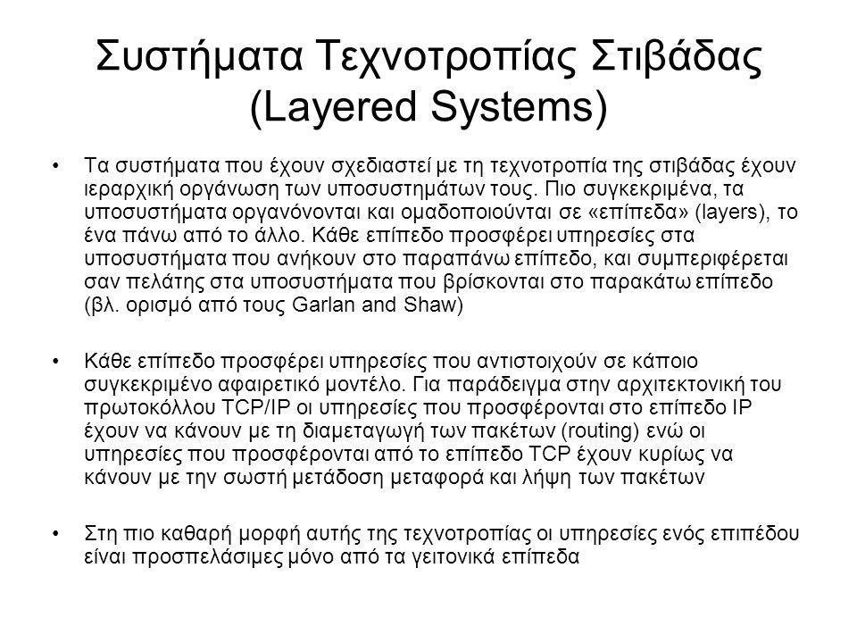 Συστήματα Στιβάδας – Σχηματική Μορφή Επίπεδα σε ομόκεντρους κύκλους Επίπεδα σε στιβάδα Μονάδες Συλλογές από υποσυστήματα ή/και ψηφίδες Συνδέσεις Παίρνουν συνήθως τη μορφή κλήσεων διαδικάσιών (procedure calls) Εφαρμογές Βασικές Λειτ.