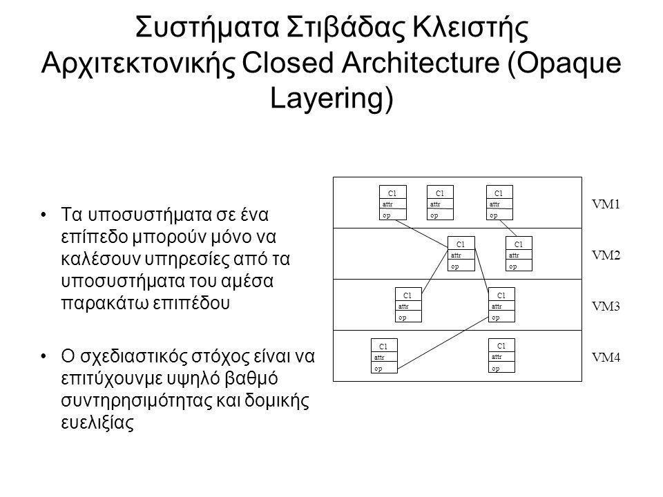 Συστήματα Στιβάδας Κλειστής Αρχιτεκτονικής Open Architecture (Transparent Layering) Τα υποσυστήματα σε ένα επίπεδο μπορούν να καλέσουν υπηρεσίες από υποσυστήματα οποιουδήποτε παρακάτω επιπέδου Ο σχεδιαστικός στόχος είναι να επιτύχουμε υψηλό βαθμό επίδοσης κατά εκτέλεση του συστήματος (Runtime efficiency) VM4 VM3 VM2 VM1 C1 attr op C1 attr op C1 attr op C1 attr op C1 attr op C1 attr op C1 attr op C1 attr op C1 attr op