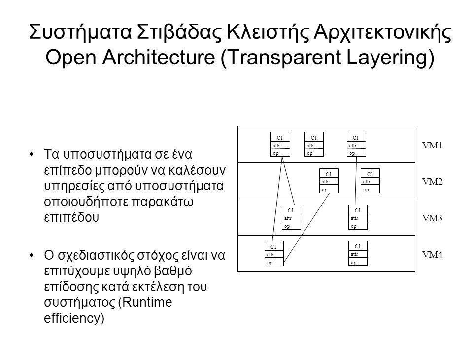 Ιδιότητες των Συστημάτων Τεχνοτροπίας Στιβάδας Η τεχνοτροπία της Στιβάδας έχει σαν στόχο να μειώσει την πολυπλοκότητα της σχεδίασης διότι επιβάλλει χαμηλή σύζευξη ανάμεσα στα υποσυστήματα που βρίσκονται σε διαφορετικά επίπεδα (layers) Τα συστήματα Στιβάδας Κλειστής Αρχιτεκτονικής είναι πιο ευέλικτα σε αλλαγές (portable) Τα στυστήματα Στιβάδας Ανοικτής Αρχιτεκτονικής είναι πιο αποδοτικά κατά τη λειτουργία τους (efficient) Εάν ένα υποσύστημα ορίζει και ένα επίπεδο (layer) τότε αυτό το υποσύστημα καλείται εικονική μηχανή (virtual machine)