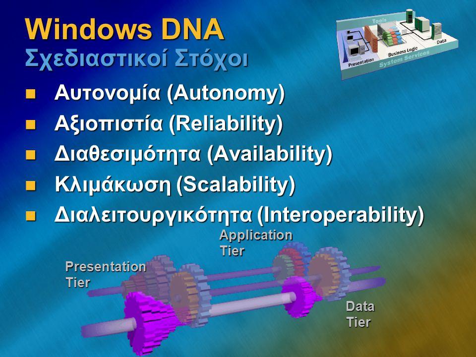 Windows DNA Σχεδιαστικοί Στόχοι Αυτονομία (Autonomy) Αυτονομία (Autonomy) Αξιοπιστία (Reliability) Αξιοπιστία (Reliability) Διαθεσιμότητα (Availabilit
