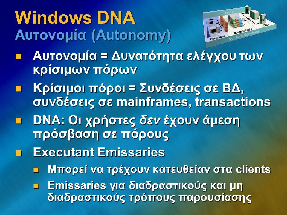 Windows DNA Αυτονομία (Autonomy) Αυτονομία = Δυνατότητα ελέγχου των κρίσιμων πόρων Αυτονομία = Δυνατότητα ελέγχου των κρίσιμων πόρων Κρίσιμοι πόροι = Συνδέσεις σε ΒΔ, συνδέσεις σε mainframes, transactions Κρίσιμοι πόροι = Συνδέσεις σε ΒΔ, συνδέσεις σε mainframes, transactions DNA: Οι χρήστες δεν έχουν άμεση πρόσβαση σε πόρους DNA: Οι χρήστες δεν έχουν άμεση πρόσβαση σε πόρους Executant Emissaries Executant Emissaries Μπορεί να τρέχουν κατευθείαν στα clients Μπορεί να τρέχουν κατευθείαν στα clients Emissaries για διαδραστικoύς και μη διαδραστικούς τρόπους παρουσίασης Emissaries για διαδραστικoύς και μη διαδραστικούς τρόπους παρουσίασης