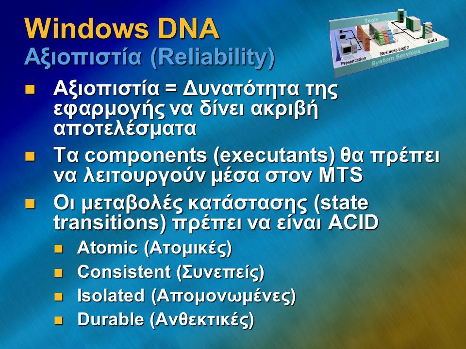 Windows DNA Αξιοπιστία (Reliability) Αξιοπιστία = Δυνατότητα της εφαρμογής να δίνει ακριβή αποτελέσματα Αξιοπιστία = Δυνατότητα της εφαρμογής να δίνει ακριβή αποτελέσματα Τα components (executants) θα πρέπει να λειτουργούν μέσα στον MTS Τα components (executants) θα πρέπει να λειτουργούν μέσα στον MTS Οι μεταβολές κατάστασης (state transitions) πρέπει να είναι ACID Οι μεταβολές κατάστασης (state transitions) πρέπει να είναι ACID Atomic (Ατομικές) Atomic (Ατομικές) Consistent (Συνεπείς) Consistent (Συνεπείς) Isolated (Απομονωμένες) Isolated (Απομονωμένες) Durable (Ανθεκτικές) Durable (Ανθεκτικές)