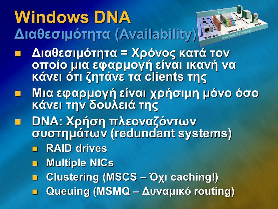 Windows DNA Διαθεσιμότητα (Availability) Διαθεσιμότητα = Χρόνος κατά τον οποίο μια εφαρμογή είναι ικανή να κάνει ότι ζητάνε τα clients της Διαθεσιμότη