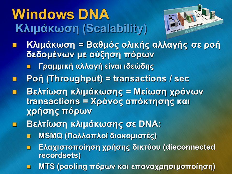 Windows DNA Kλιμάκωση (Scalability) Κλιμάκωση = Βαθμός ολικής αλλαγής σε ροή δεδομένων με αύξηση πόρων Κλιμάκωση = Βαθμός ολικής αλλαγής σε ροή δεδομέ
