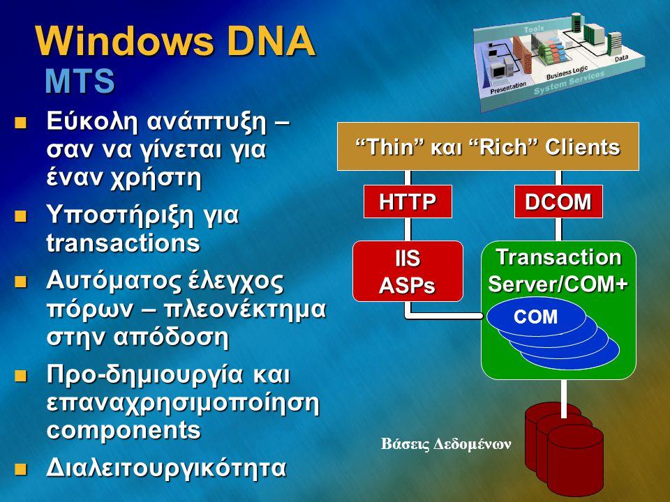 DCOM ActiveXTransactionServer/COM+ IIS ASPs HTTP Tax COM Εύκολη ανάπτυξη – σαν να γίνεται για έναν χρήστη Εύκολη ανάπτυξη – σαν να γίνεται για έναν χρήστη Υποστήριξη για transactions Υποστήριξη για transactions Αυτόματος έλεγχος πόρων – πλεονέκτημα στην απόδοση Αυτόματος έλεγχος πόρων – πλεονέκτημα στην απόδοση Προ-δημιουργία και επαναχρησιμοποίηση components Προ-δημιουργία και επαναχρησιμοποίηση components Διαλειτουργικότητα Διαλειτουργικότητα Thin και Rich Clients Windows DNA MTS Βάσεις Δεδομένων
